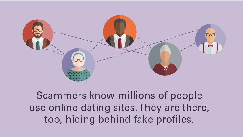 online dating sites Boedapest gratis dating websites voor interracial dating