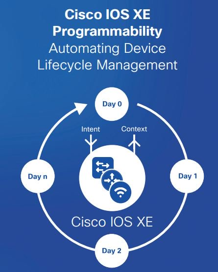 Cisco Ios Xe Version History