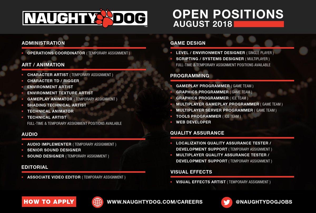 naughty dog jobs