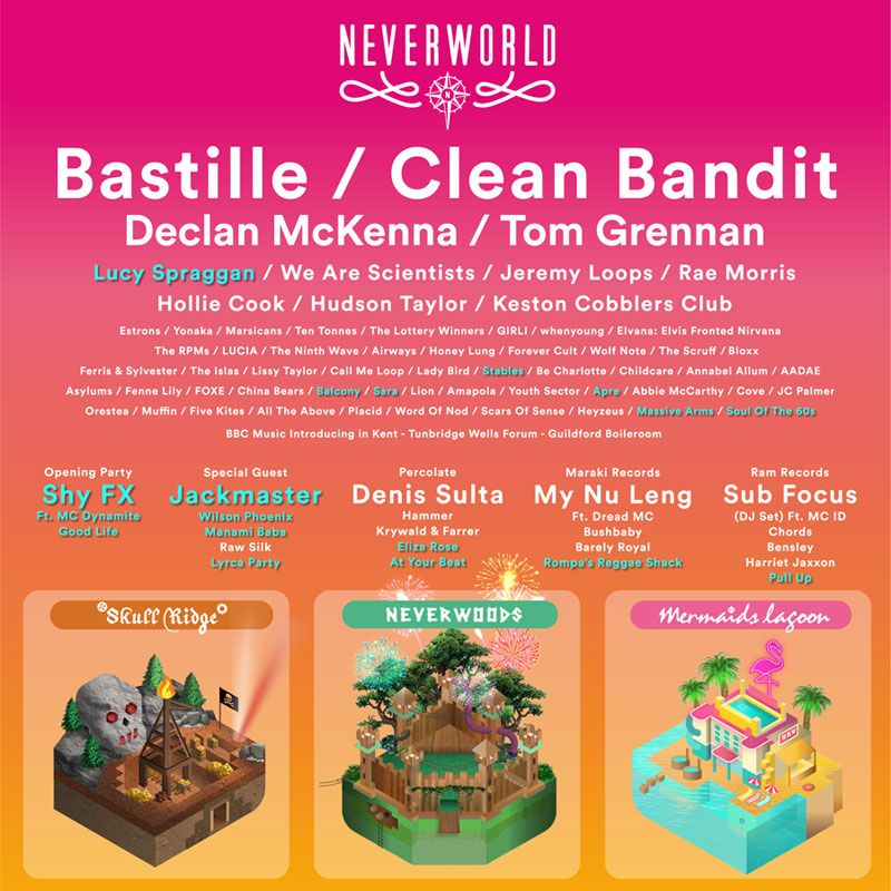 Jeremy Loops On Twitter Also Absolutely Buzzing For Neverworld