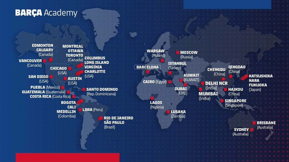 Barça Academy Lusakapic.twitter.com byhKSQvRgb f003e433151f2