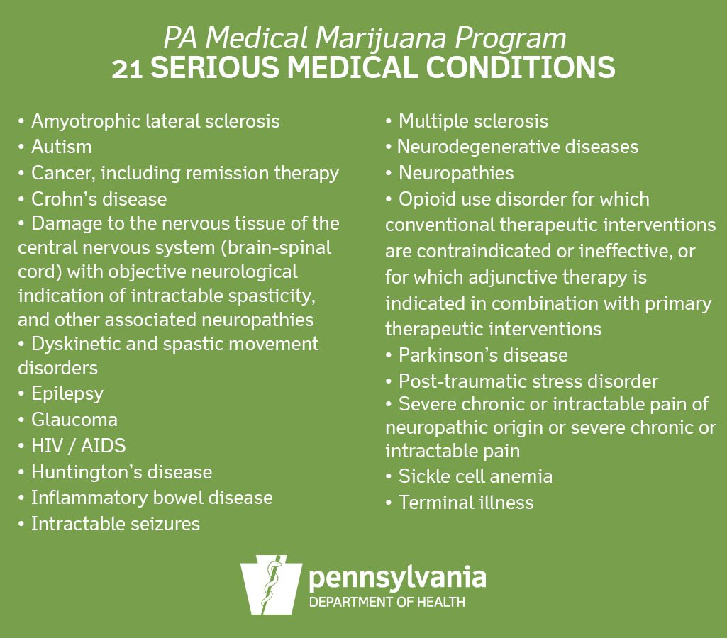 Could Medical Marijuana Treat Severe >> Pa Department Of Health On Twitter Q What Serious Medical