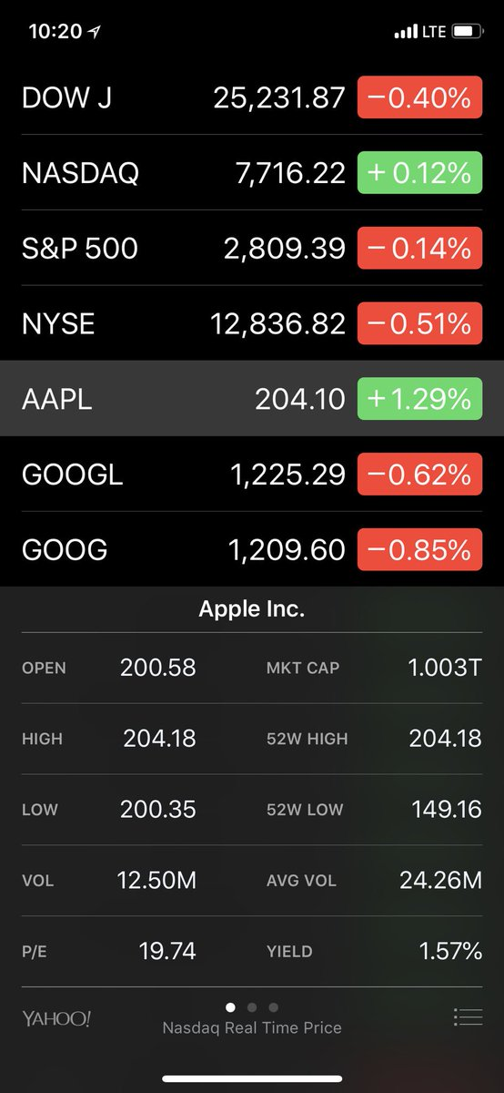 Google finance apple app