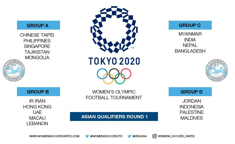2020 Asian Games Football.Womens Soccer United On Twitter Tokyo2020 Result Of The