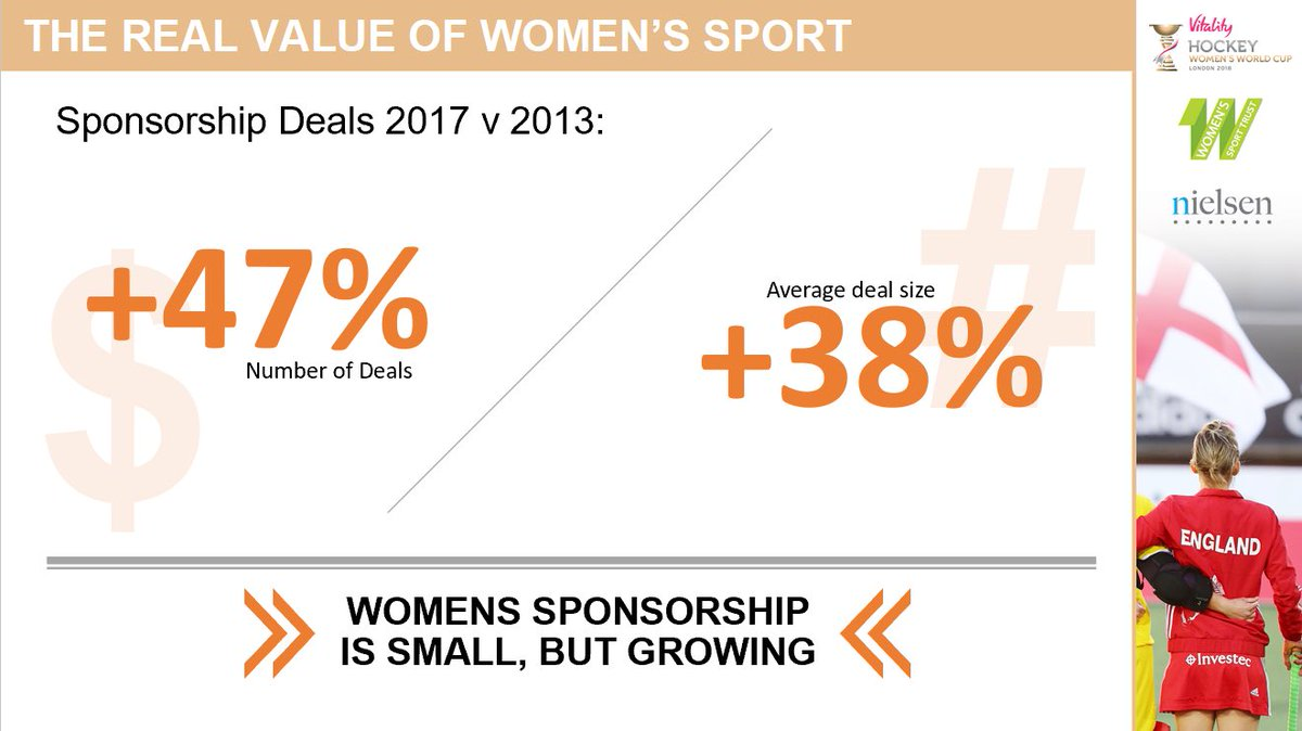 b8a28771dfea3 We anticipate many more progressive brands moving from curious interest in women's  sport, to active investment in 2018-19pic.twitter.com/TEBWpzqcfb