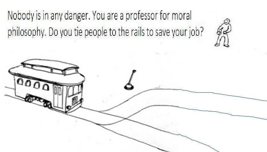 the trolly problem deontology Suppose a trolley problem is posited as follows: a trolley will hit and kill a president unless it is diverted to a track where five construction workers will be in its path use the problem as a model to describe different interpretations of utilitarian ethics.