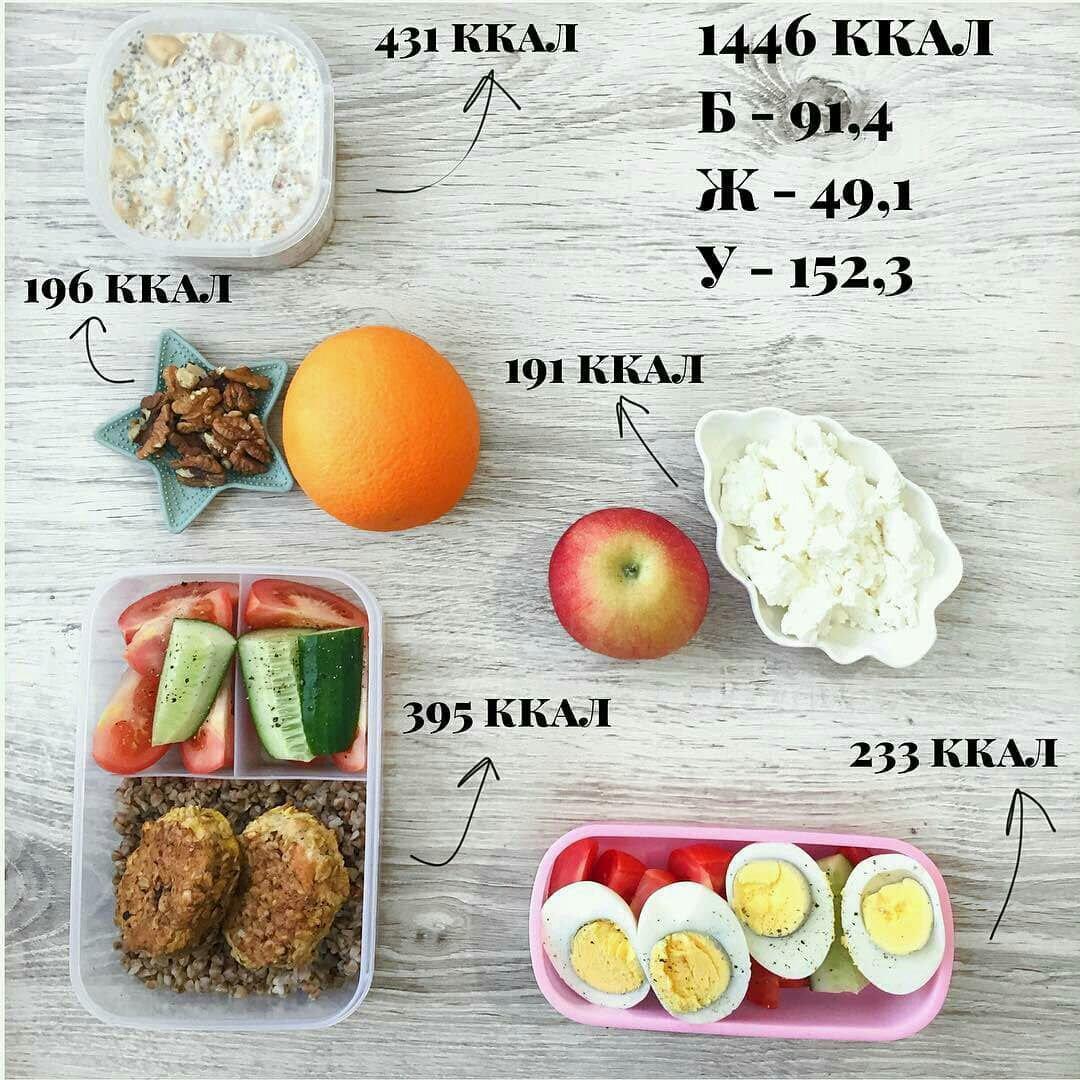 Рацион для простой диеты