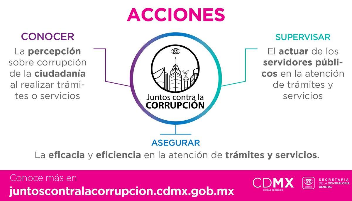 Secretaría De La Contraloría General Cdmx On Twitter
