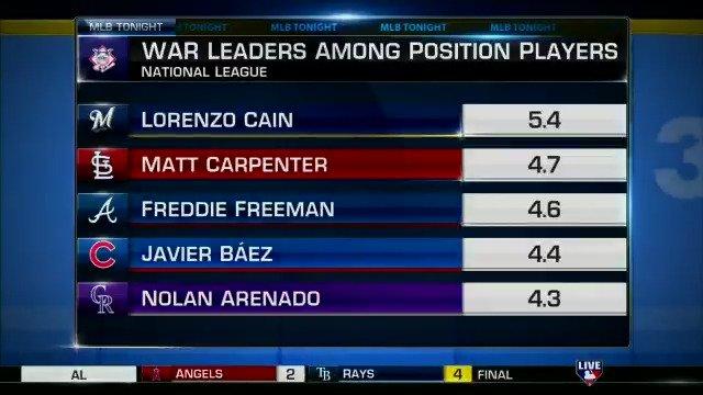 Settle a debate...  Who is the NL MVP? #MLBTonight https://t.co/AJq9ysr1s8
