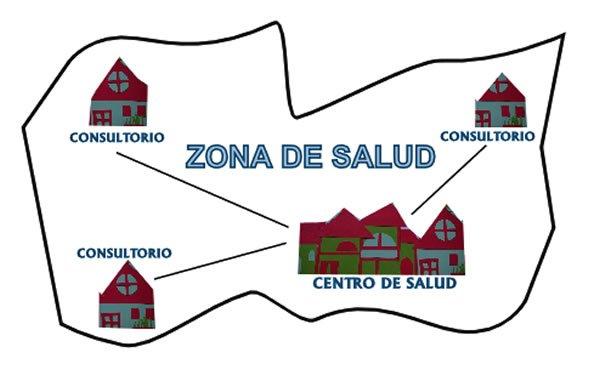 Estructuras Básicas de Salud DjphxujXgAEEZsl