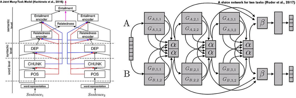 ebook математика элементы теории вероятностей пособие для студентов специальности 021700 филология 2004