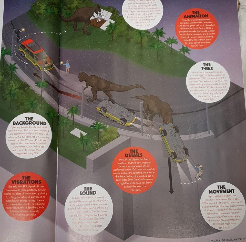 t. rex gate 2