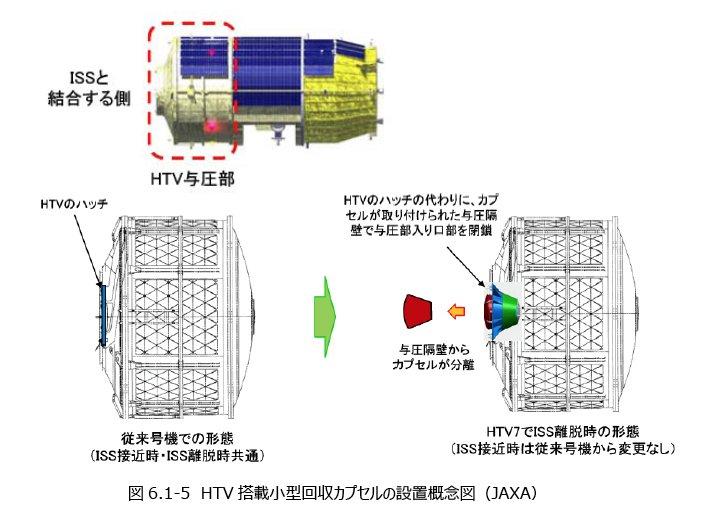 H-IIB F7 (HTV-7) - 22.9.2018 Djqeue7VAAAb3GH?format=jpg