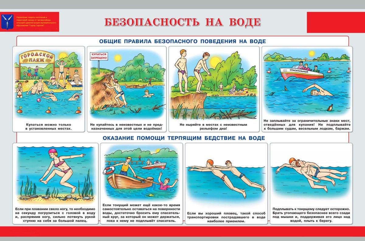 Картинки правила поведения на воде для детей в картинках, барышни средние