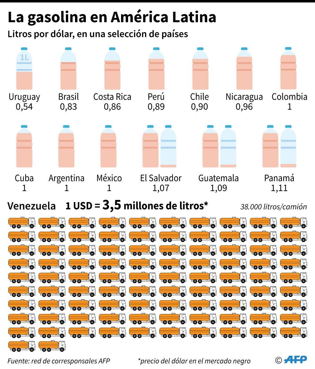 Brasil - Venezuela crisis economica - Página 7 Djs1Q0gWwAAlzys