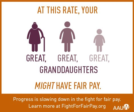 Tell Congress #BlackWomensEqualPay shouldn't be a dream for our daughters. Pass the Paycheck Fairness Act now!  http:// bit.ly/2uCdqJ2  &nbsp;   #WomenRule <br>http://pic.twitter.com/5F3th19Nap