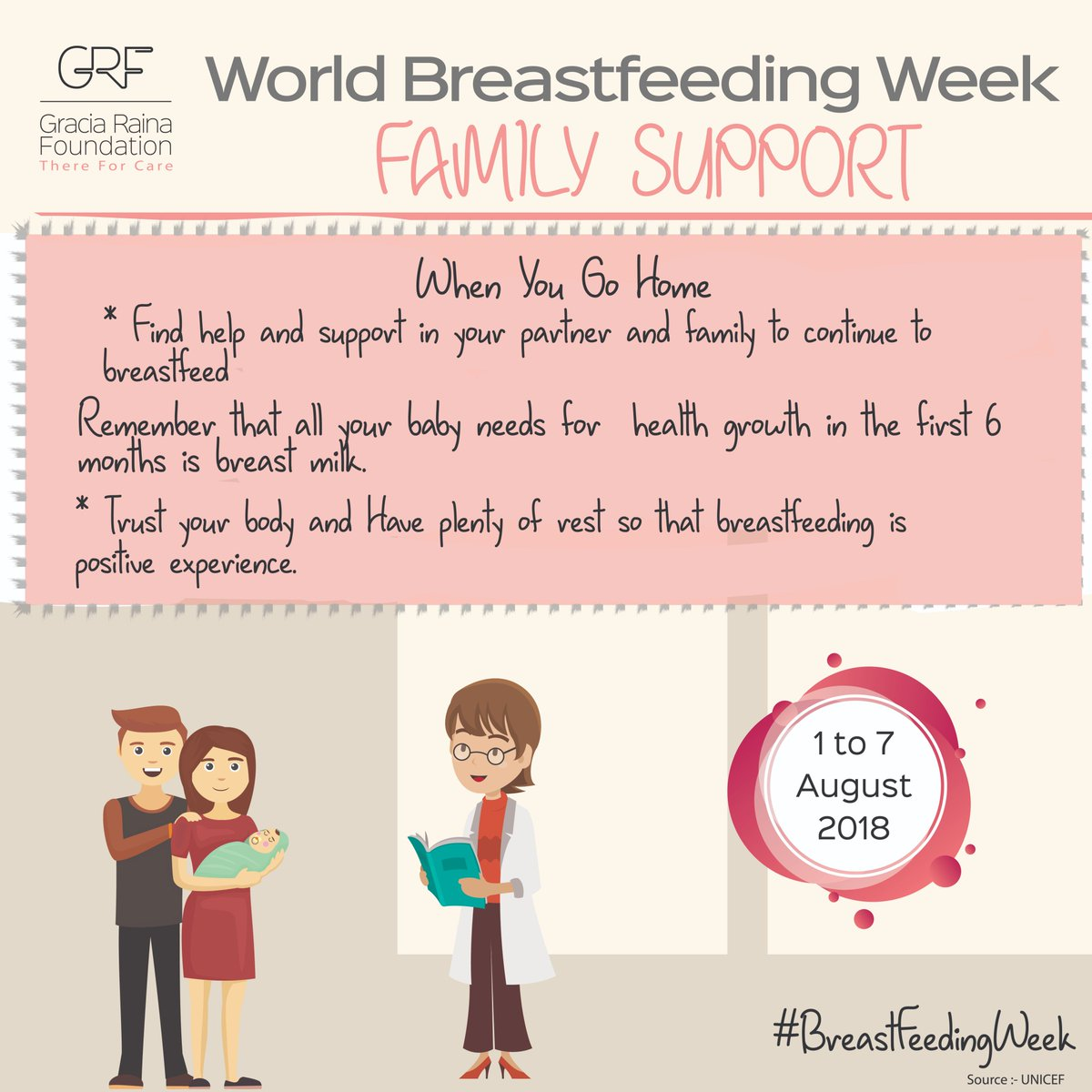 Nursing doesn't come easy for every new mother. Spouse and family support could make a big difference for her. You are an important part of her success. Happy mother, happy baby! #GRF #BreastfeedingWeek2018 #breastfeedweek