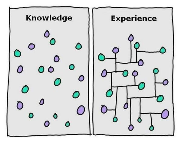 The difference between knowledge and experience. ~Hugh MacLeod https://t.co/63YXP7DlHN