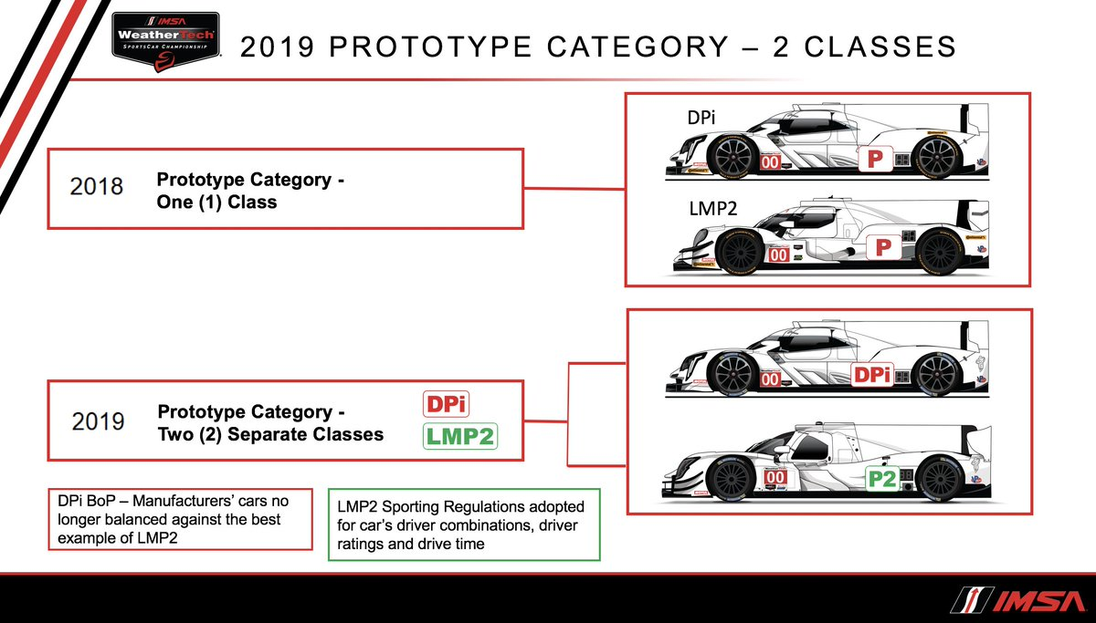 Imsa On Twitter 2019 Compeion Updates Dpi Lmp2 To Become Separate Cles Details Https T Co Vpajab9dit