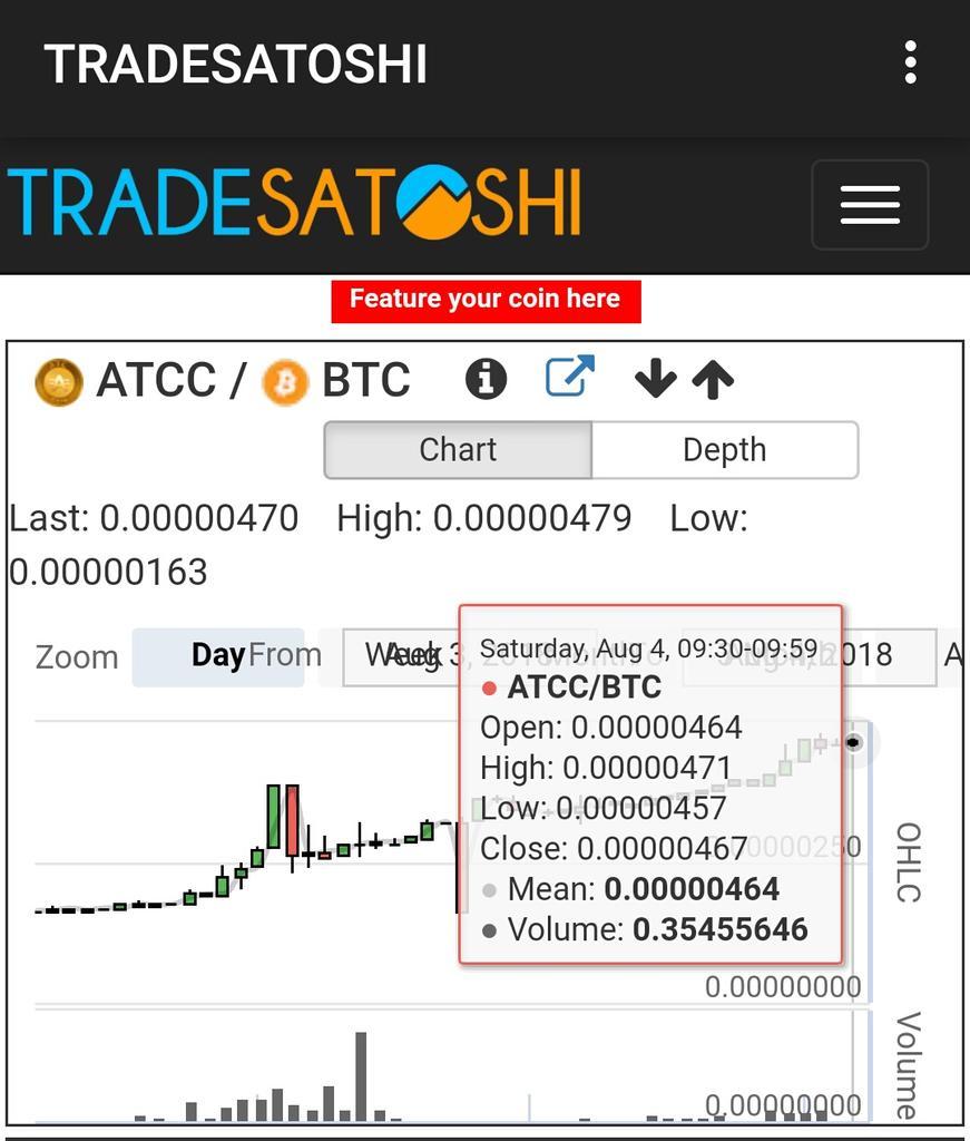 atcc btc)