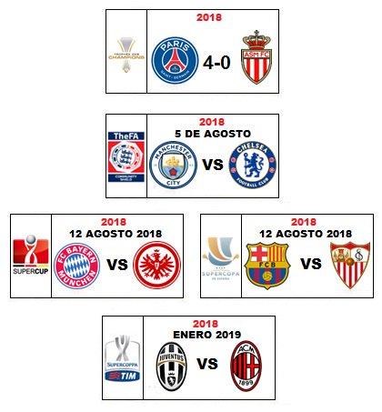 Chelsea Calendario.Marto Cabj On Twitter Calendario Supercopas