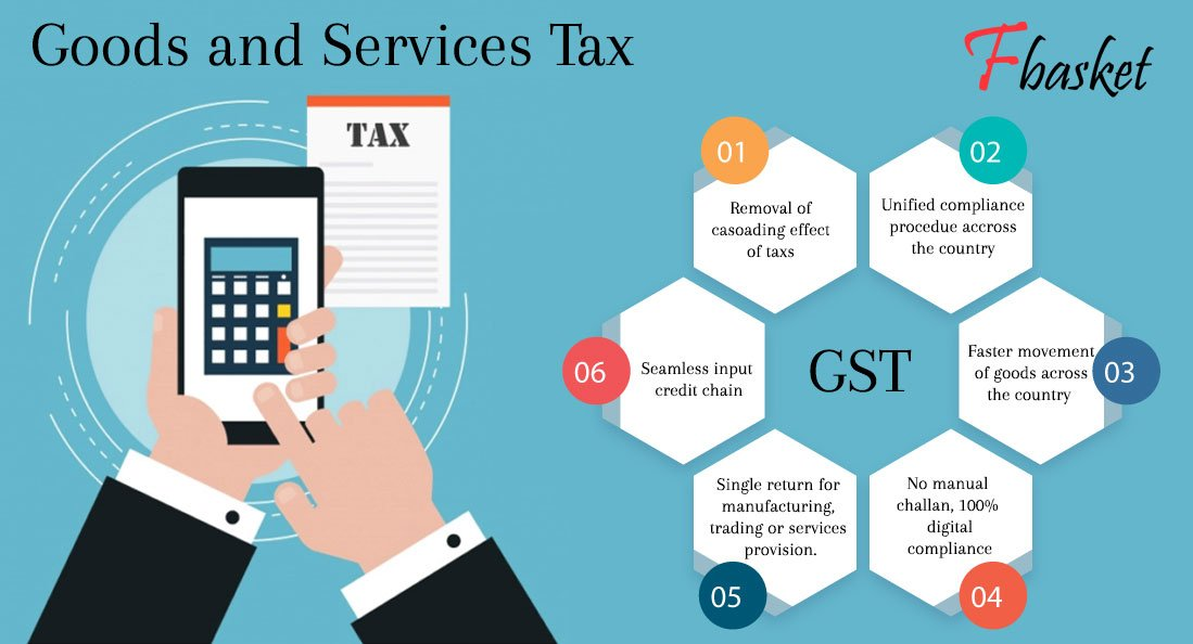goods and services tax Sales tax and some state and territory taxes with a single tax rate of 10% tax on supply of most goods and services with some exceptions • the basic rule of gst in australia is destination-based consumption tax with limited tax base exclusions.