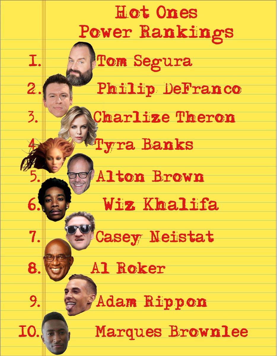 The Hot Ones Power Rankings Seasons 1 8
