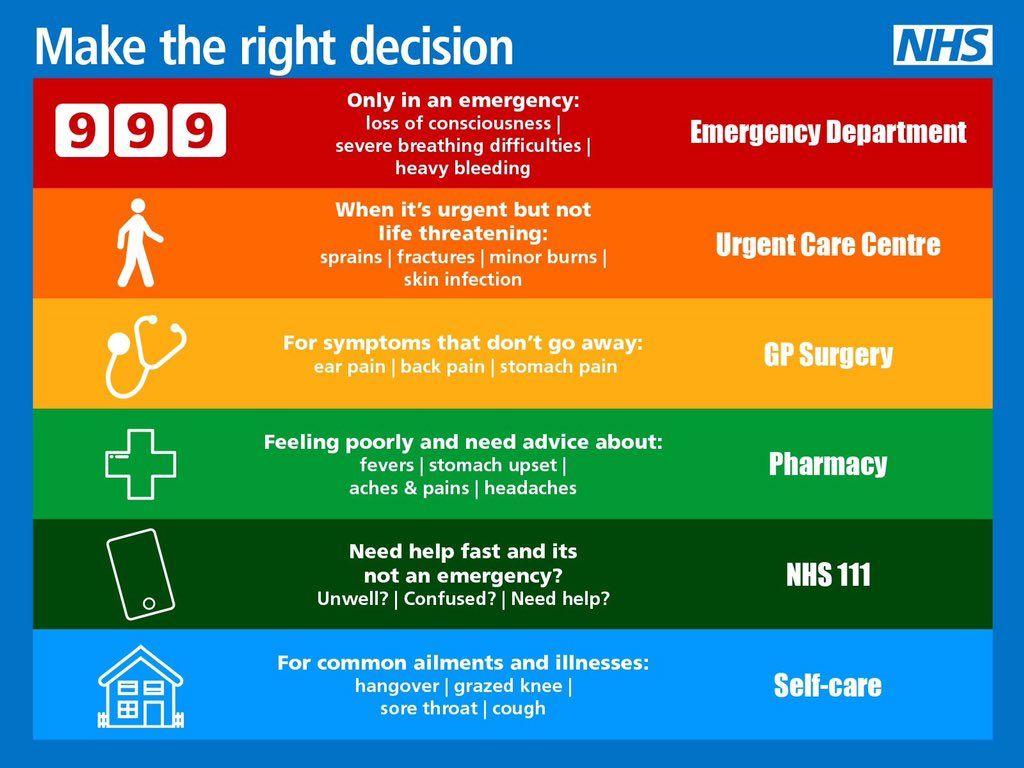 London Ambulance Service on Twitter: