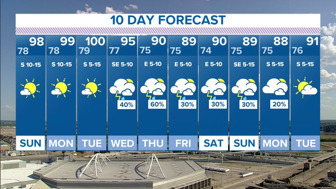 Temps Are Going : Latest News, Breaking News Headlines