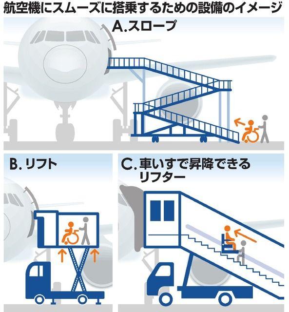 朝日新聞(asahi shimbun) on Tw...