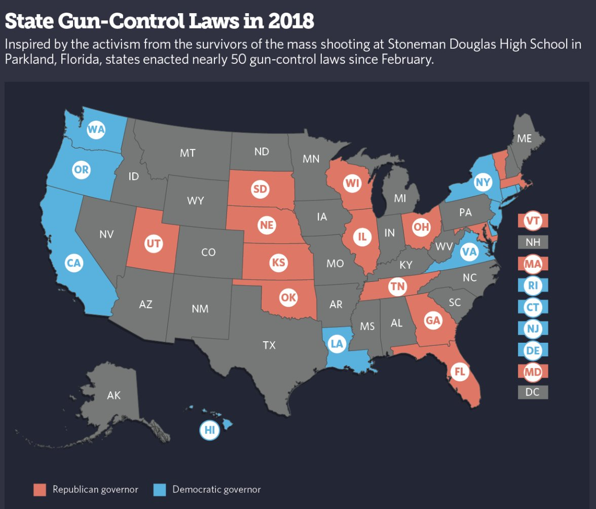 the us gun control laws are not yet sufficient Fact check: is chicago proof that gun laws  chicago had the toughest gun laws in the united states in a  and yet had high gun.