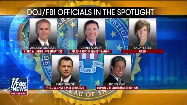 .@MariaBartiromo: 'A significant amount of the top leadership at the FBI or the DOJ has been fired.' #SundayFutures