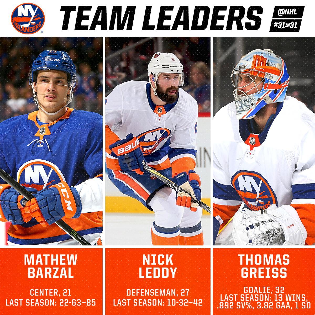 NHL https   sportalk.com posts 2018-08-19-twitter -new-coach-new-gm-and-plenty-of-new-players-its-aa689a89-5a97-4a8b-9f57-b006ff84669d c537a89cf