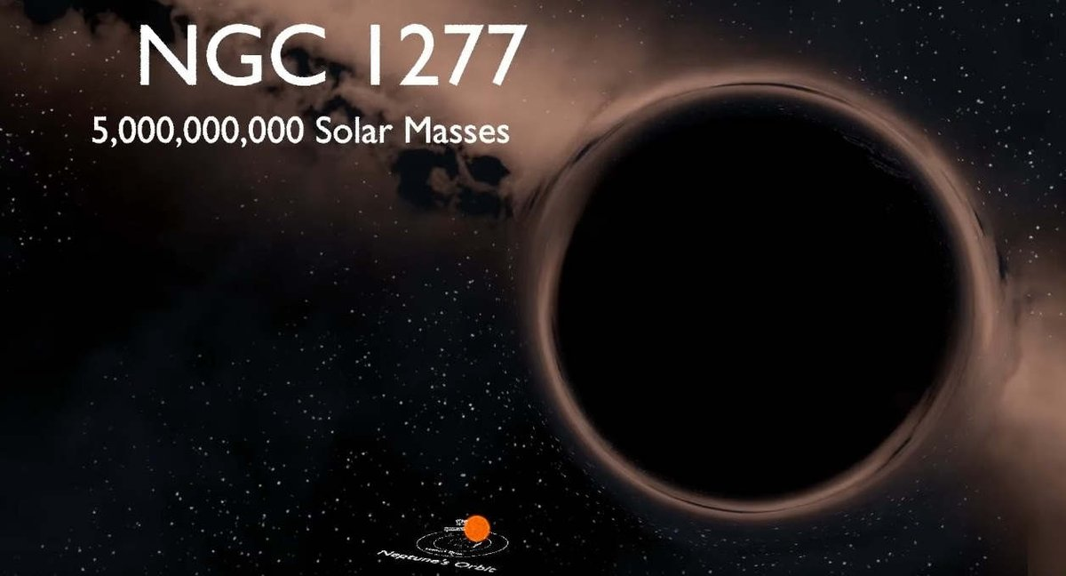 """Antonio Paris on Twitter: """"Size of the black hole of NGC 1277 compared to  our Solar System… """""""