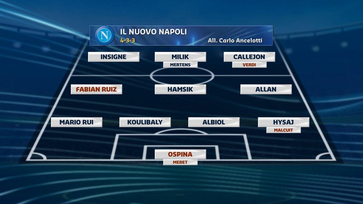 #calciomercatotgcom24 Ecco il nuovo #Napoli: dove arriverà in campionato?  - Ukustom
