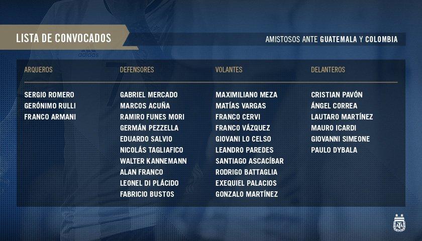 Estos son los convocados por Argentina 🇦🇷 para sus amistosos contra Guatemala 🇬🇹 y Colombia 🇨🇴. Solo hay nueve que estuvieron en #Rusia2018.