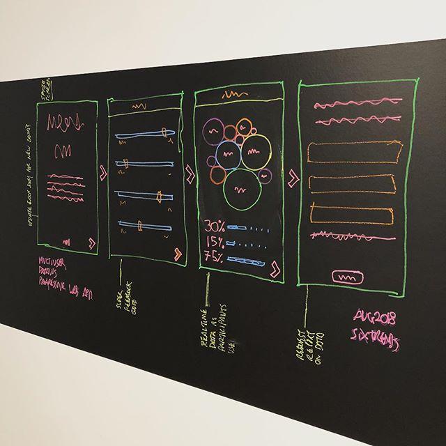 Designing our next #WebApp. #SixTrends  #technology #tech #code #coding #innovation #digital #apps #mobile #graphics #gamedesign #3dgraphics #startup #designthinking #ideation #digitalbusiness #web #webdesign #javascript #html #nodejs #reactjs #php #css #AR #VR #IoT https://www.i<br>http://pic.twitter.com/YNyFLkg8Rf