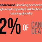 Tobacco use is the most important risk factor for #cancer and is responsible for approximately 22% of cancer deaths 🚭 https://t.co/tWK9hULKYd