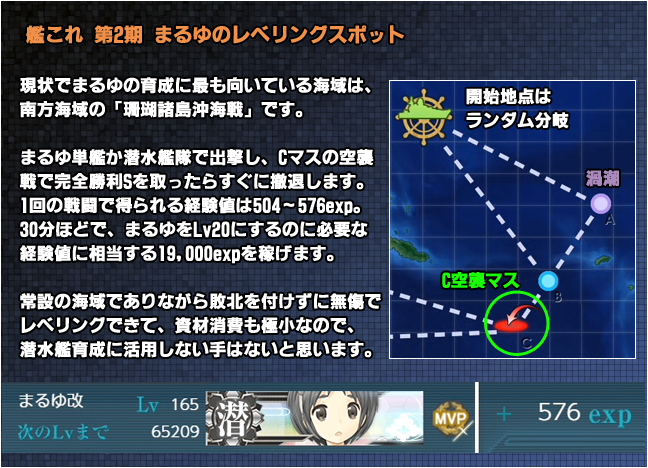 5-2 レベリング 艦これ