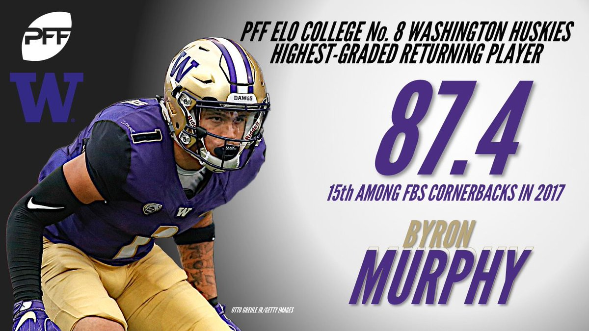 Byron Murphy was a menace to opposing QBs when healthy last year - returning as Washingtons highest-graded player