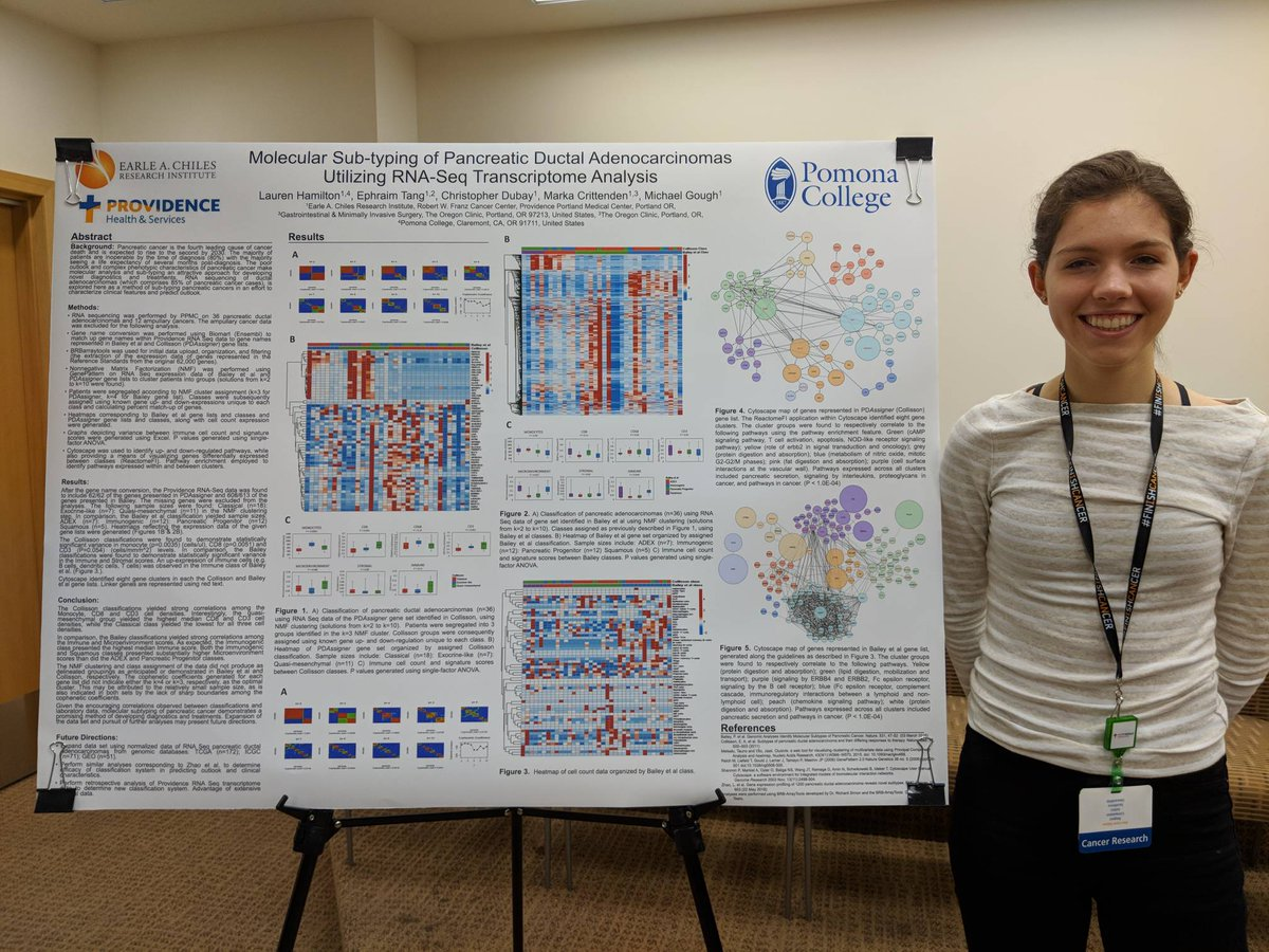 Poster symposium today featuring our summer interns! Under faculty guidance, these undergrads complete independent research projects to help them prepare for scientific careers. Lauren studied immune profiling and #genomic sequencing in #pancreaticcancer.  http:// ow.ly/KWnt30ls6mi  &nbsp;  <br>http://pic.twitter.com/aMhqYUrHMl
