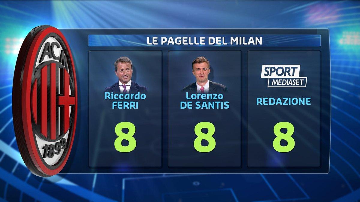 #calciomercatotgcom24Ecco le pagelle della redazione di #SportMediaset, di #RiccardoFerri e di #LorenzoDeSantis sul #mercato del #Milan. Siete d\