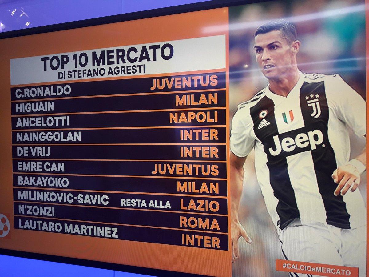 .@steagresti inserisce la permanenza di #milinkovicsavic alla Lazio tra i 10 top movimenti di mercato estivo. Cosa ne pensate? #CALCIOeMERCATO  - Ukustom
