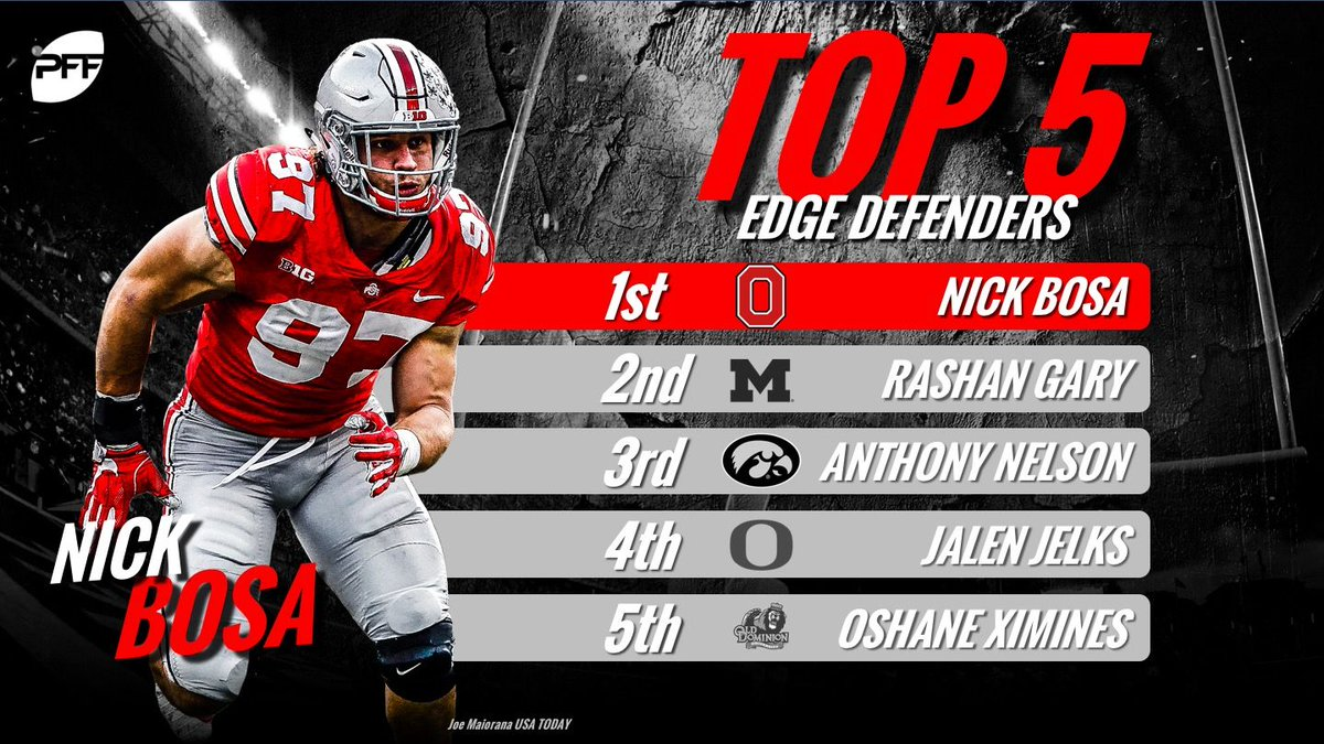That Nick Bosa character is in a class of his own among 2019 draft-eligible edge defenders buff.ly/2Bb0rDt