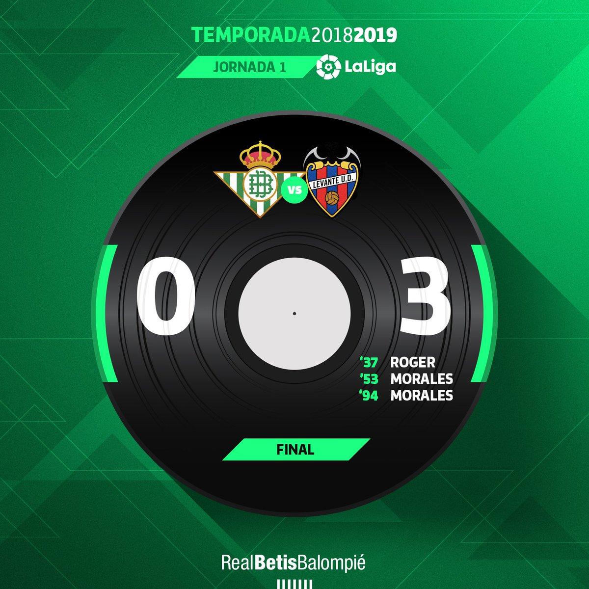 90 (+5) ⏱⚽️ Final del partido con derrota en el Estadio Benito Villamarín 💚⚪️ #RealBetisLevante 0-3 🔵🔴 #DíaDeBetis