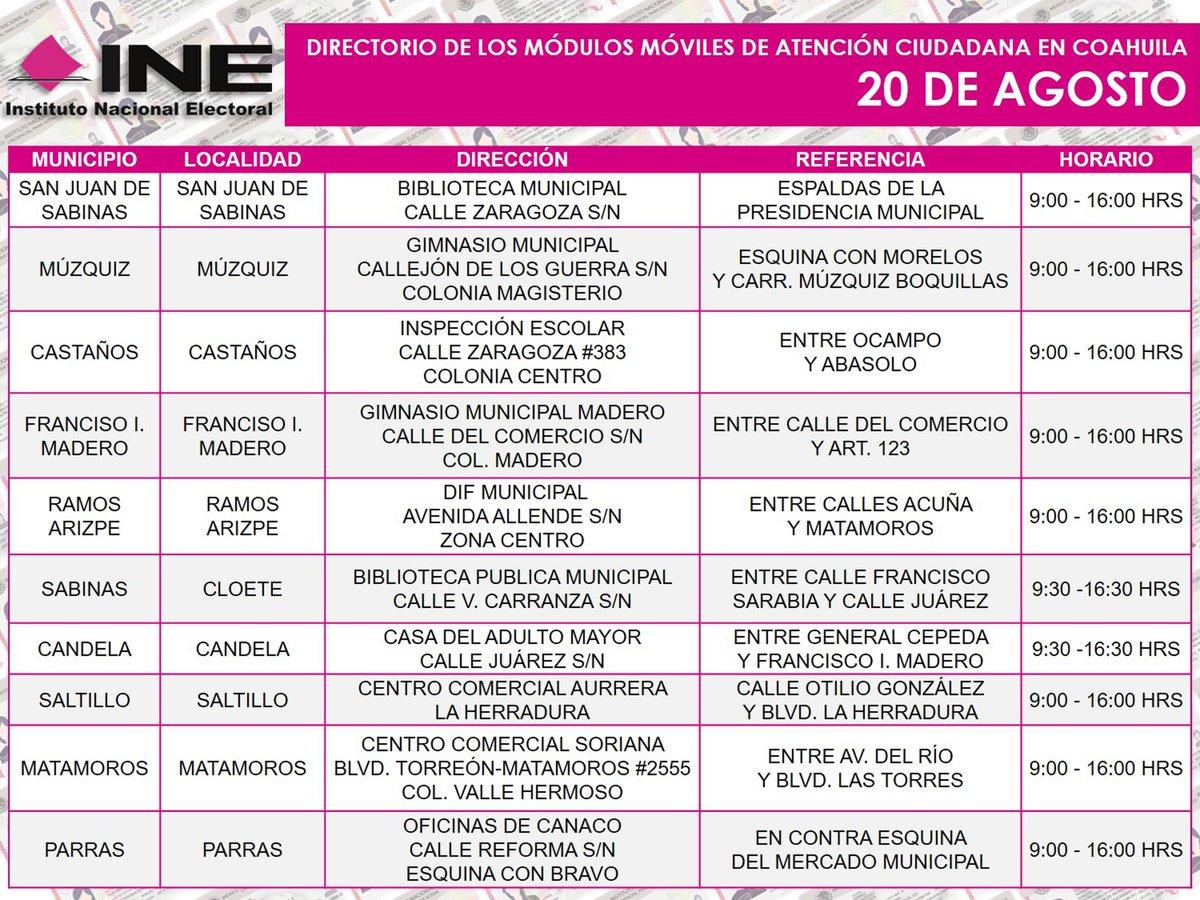 Ine Coahuila S Tweet Te Compartimos El Directorio Con Las
