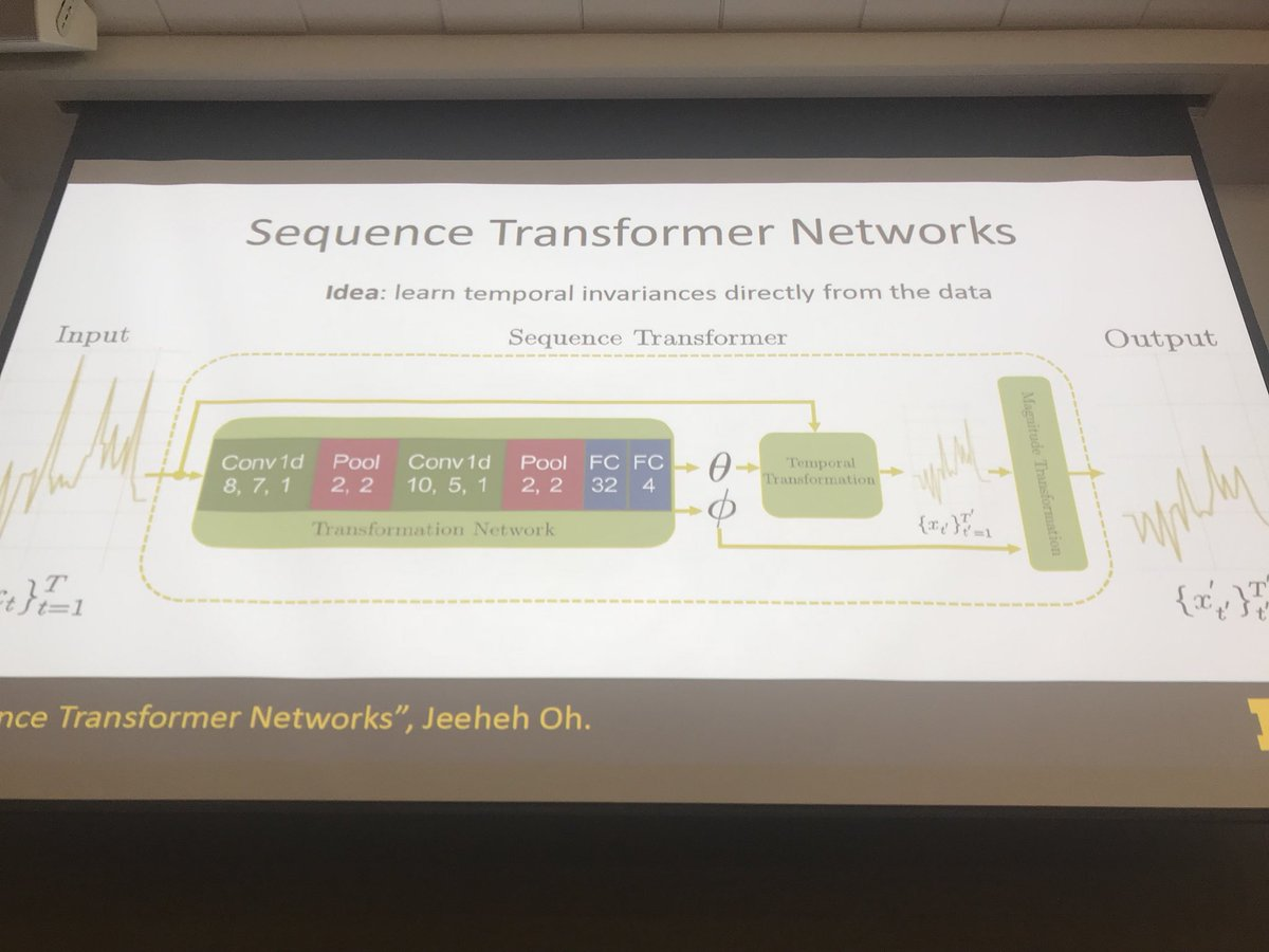 #MLHC2018 organizer Jenna Wiens @jennawiens caved and started doing #DeepLearning! They show a sequence transformer network outperforms a temporal ConvNet for 48-hour in-Hospital mortality prediction on @YerevaNN's benchmark @USC_ISI @aram_galstyan