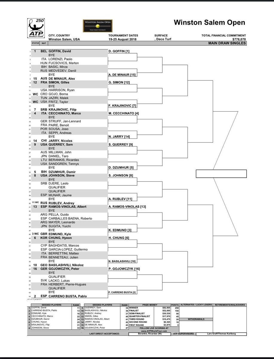 Winston Salem Open 2018 - ATP 250 Dk2GzVlU0AAyKbo