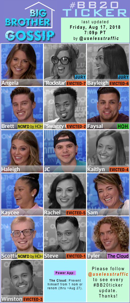 #BB20ticker noms update: It's really, amazingly, astonishingly happening. Fessy nom'd Brett &amp; Scottie …and Scottie, a member of Fessy's own Hive alliance, is his actual target. Fessy even promised safety to Tyler, Kaycee &amp; Angela! Because stupidity. #BB20 @BBGossip<br>http://pic.twitter.com/Y0ZwZaG4nq