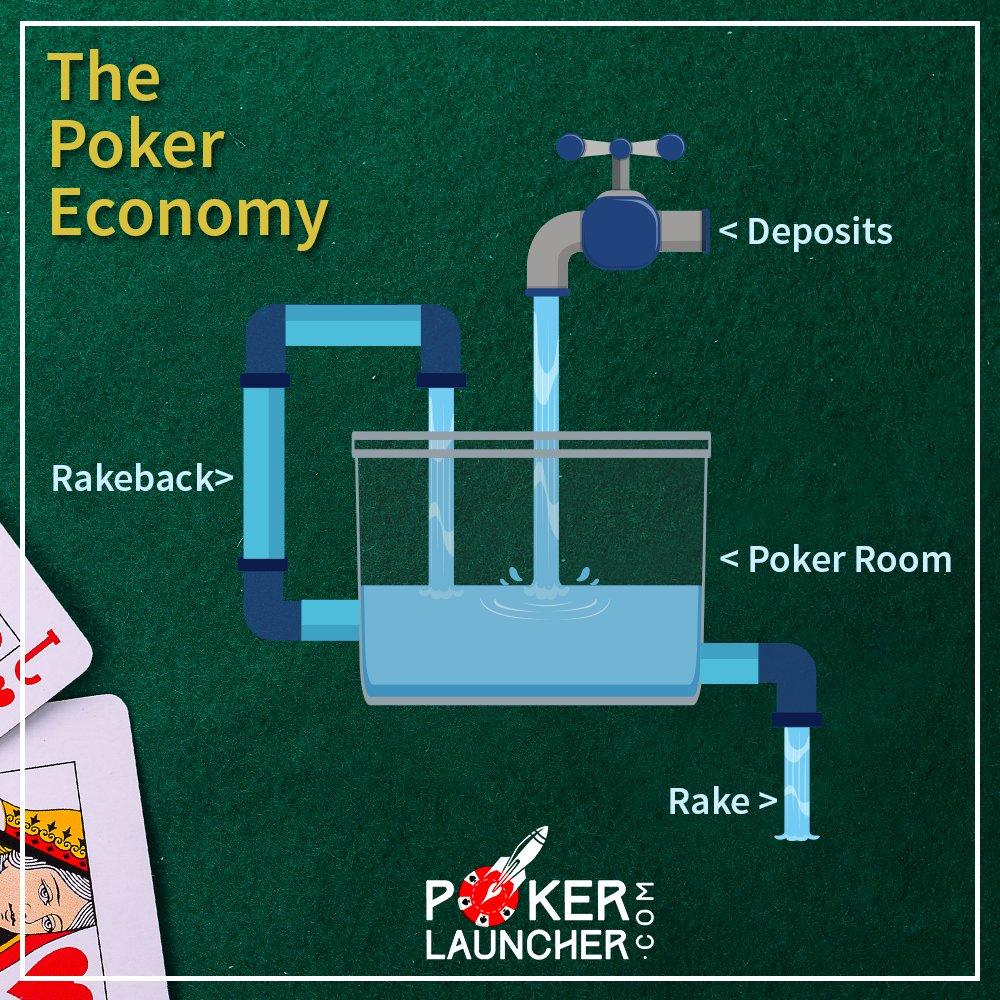 Poker Launcher (@LauncherPoker) | Twitter